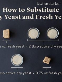 Dry yeast: what are the differences? Dry yeast: what are the differences? Dry yeast: what are the differ - No Yeast Bread, Yeast Bread Recipes, Bread Machine Recipes, Bread Baking, Cornbread Recipes, Jiffy Cornbread, Fresco, Fresh Yeast Recipe, Yeast Starter