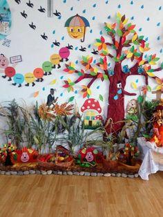 Sonbahar aylarında 🍂🍂🍂🍃 For the tree Fall Classroom Decorations, Preschool Classroom Decor, School Decorations, Pineapple Template, Five Senses Preschool, Underwater Birthday, Birdhouse Craft, Social Skills For Kids, Thankful Tree