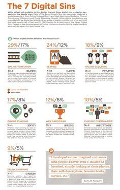 Infographic: The 7 Digital Sins