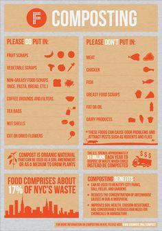 Composting-Infographic.jpg 700×994 pixels