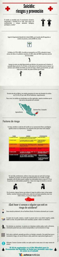 Suicidio: riesgos y prevención #infografia