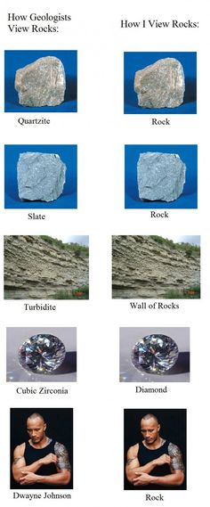 This is funny after surviving my intro to geology class