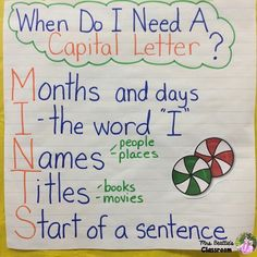 of our most-referred-to anchor charts in my primary classrooms!One of our most-referred-to anchor charts in my primary classrooms! Anchor Charts First Grade, Kindergarten Anchor Charts, Kindergarten Writing, Teaching Writing, Teaching Ideas, Sentence Anchor Chart, Writing Anchor Charts, Grammar Anchor Charts, Fiction Anchor Chart