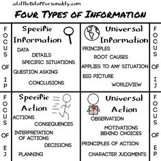 The Four Types of Information ~ A Little Bit of Personality: What Do All These Letters Mean Anyway? #MBTI