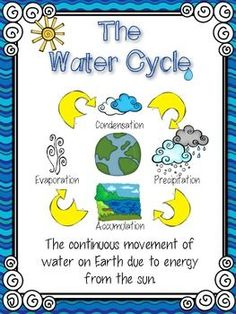 water cycle | teachers pay teachers