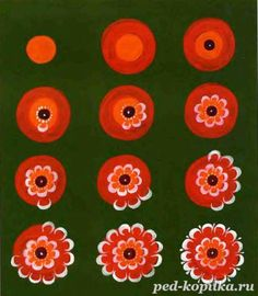 Russian Folk Art, Ukrainian Art, Folk Art Flowers, Flower Art, Tole Painting, Fabric Painting, Polish Folk Art, Scandinavian Folk Art, Boat Art