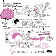 Nordic Business Forum day 1 as visual notes - Linda Saukko-Rauta, Redanredan Oy
