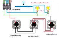 Esquemas eléctricos: Encendido y apagado desde 3 sitios