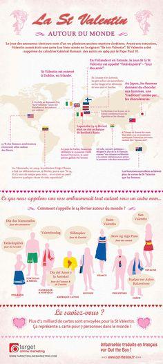 Spécial St Valentin: 1 infographie en français + 7 infos insolites !