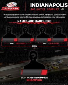 NASCAR Race Mom: Indianapolis Motor Speedway Prepares For NASCAR XF...