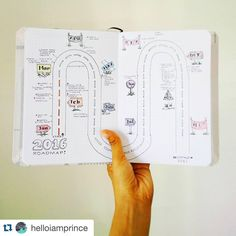 See this Instagram photo by @showmeyourplanner . Repost of @helloimaprince