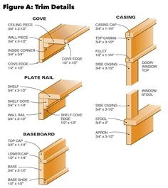 How to Install Craftsman Window Trim and Craftsman Door Casing Stylish Arts-and-Crafts woodwork built up from simple oak boards Craftsman Window Trim, Craftsman Interior, Interior Trim, Craftsman Style Interiors, Baseboard Styles, Baseboard Trim, Baseboards, Moldings And Trim, Crown Molding