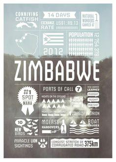 ZIMBABWE infographics // Pass the map blog