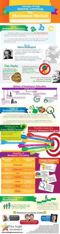 Education Through Natural Learning Infographic | e-Learning Infographics