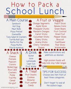 Kids Lunch For School, Diy Back To School, Middle School, School School, Packed Lunch Ideas For Kids, School Menu, School 2017, Back To School Supplies, Good Lunch Ideas