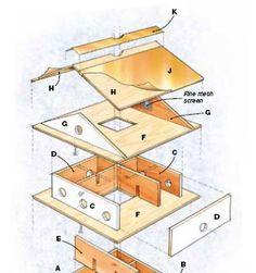 Martin Birdhouse Project Plan