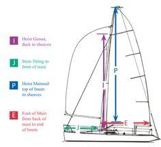 91 best sailboat rigging images on pinterest sailing ships boat rh pinterest com Sailboat Rigging Cable Sailboat Rigging Hardware