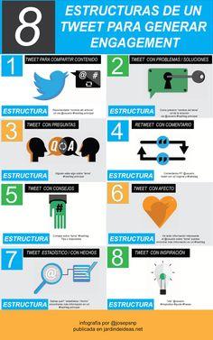8 estructuras de un tuit para generar participación | Observa estas simples recomendaciones para generar mayor interacción entre tus usuarios