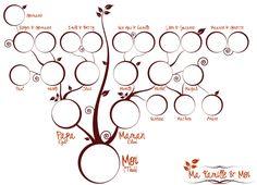 modele arbre genealogique - Page 2