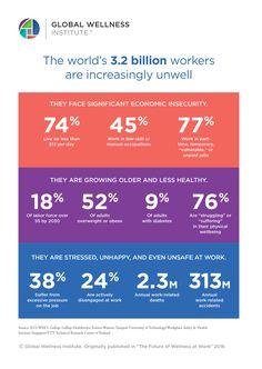 WellnessatWork2016_Theworlds3_2billionworkers_gwi_hires.jpg 2,129×3,000 pixels