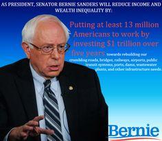 #BernieSanders #Bernie2016 #BernieForPresident #FeelTheBern