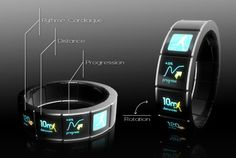 Watch of the future