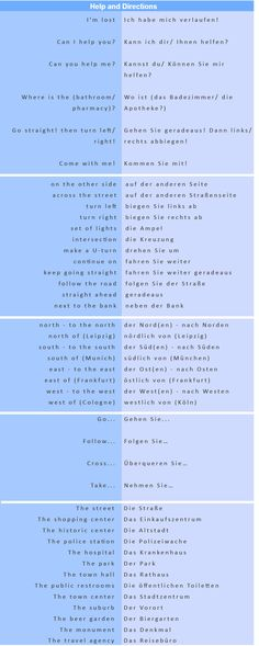 The most commonly used German phrases – Help and directions – Learn German, Vocabulary, Community … - German Language German Grammar, German Words, German Language Learning, Learn A New Language, German English, Learn English, Learn French, Chinese English, German Resources