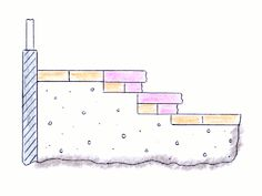 design idea for stone stairs