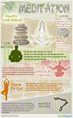 Health & nutrition: Meditation
