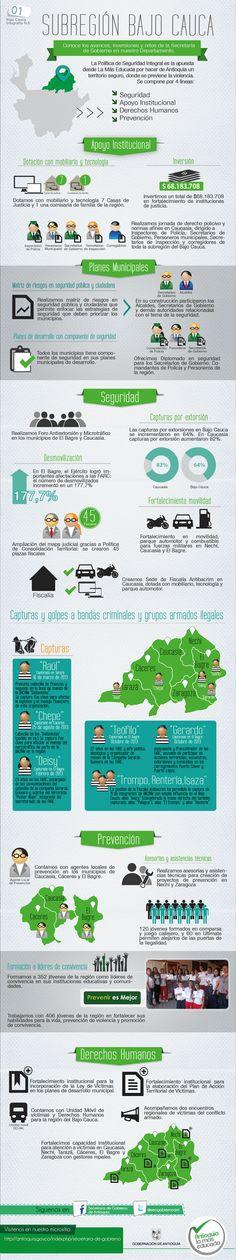 Avances, inversiones y retos de la Secretaría de Gobierno. Región Bajo Cauca.
