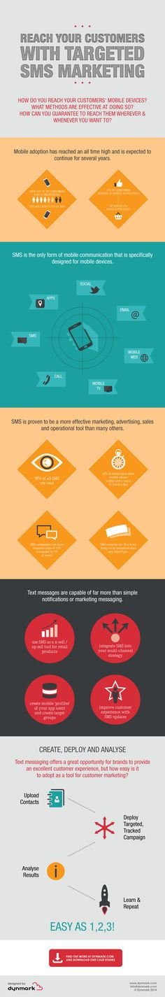 Reach your Customers with Targeted SMS Marketing  #Infographic #SMSMarketing #Marketing