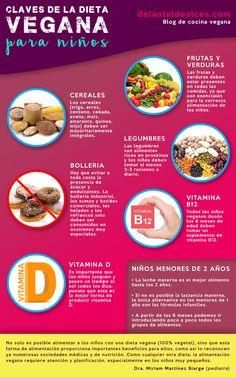 Las claves de la alimentación vegana para niños explicadas por la pediatra vegetariana Miriam Martínez. Una dieta vegana proporciona importantes beneficios para los niños.
