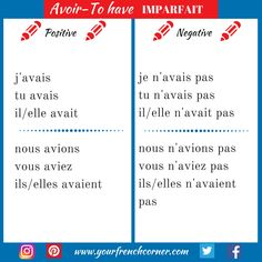 How To Conjugate French Verbs ( Avoir-to have) #frenchtenses #fle #fsl