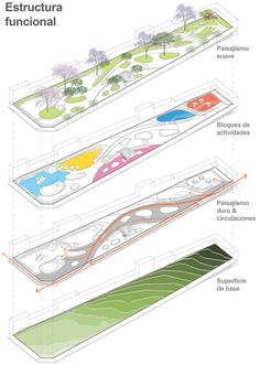 model architecture concept diagram conceptual model diagrams drawing landscape layout layout presentation portfolio cover page poster presentation presentation house dream homes architecture building Architecture Concept Drawings, Landscape Architecture Drawing, Landscape Concept, Architecture Graphics, Architecture Portfolio, Landscape Design, Architecture Diagrams, Sacred Architecture, Architecture Plan
