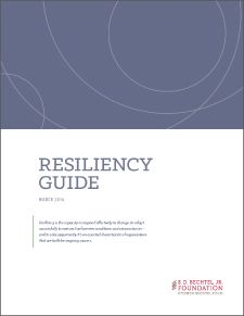 Preparing For Sustained Success In A Changing World Resiliency Is The Capacity To Respond Effectively Change Adapt Successfully New And Unforeseen