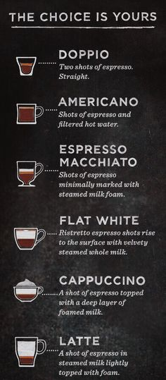 Starbucks Coffee made easy.