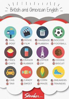 Diferencias entre inglés británico y americano. Exactamente iguales, ¿NO? En #TheEnglishCentre te enseñamos el que mejor se ajuste a tus necesitadas. www.inglesenhuercalovera.com