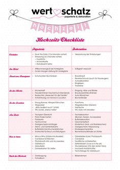 Checkliste                                                                                                                                                      Mehr