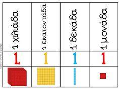 Πηγαίνω στην Τετάρτη...: Αξία θέσης ψηφίου: 17 χρήσιμες συνδέσεις για την κατανόηση και διαχείριση μεγάλων αριθμών Teaching Math, Maths, Third Grade Math, Math Numbers, Math For Kids, Mathematics, Bar Chart, Periodic Table, Education