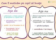 Motivatie intrinseca pentru invatare Student Information, Teaching Grammar, Conflict Resolution, School Lessons, Kids Reading, First Day Of School, Kids Education, Teacher Resources, Kids And Parenting
