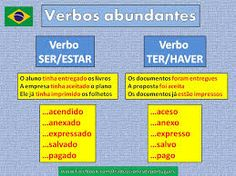 Resultado de imagen para verbo vir em português
