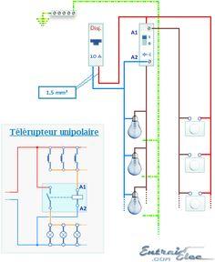 Sistem kontrol motor listrik 3 fasa manual menggunakan push botton telerupteurunipolaireg 407497 ccuart Gallery
