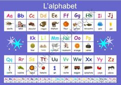 French Alphabet Poster. A3 from MFL shop on TeachersNotebook.com -  (1 page)  - French Alphabet Poster
