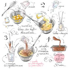 Cartoon Recipe, Recipe Drawing, Food Doodles, Etiquette Vintage, Food Sketch, Watercolor Food, Food Painting, Sketch Notes, Food Journal