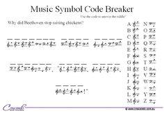 Free Downloads at www.crescendo.com.au   Crescendo Music Education