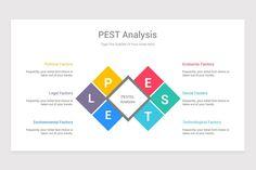 PESTLE Analysis PowerPoint Presentation Template | Nulivo Market Powerpoint Presentation Templates, Keynote Template, Logo Templates, Pestle Analysis, Initial Fonts, Bar Chart, Initials, Diagram, Creative