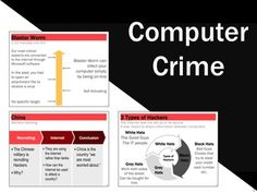 Computer Crime Lesson Activity.  Links to 2 videos.  Highlights...  * Mafiaboy - a 15 year old boy who took down Yahoo and CNN * Newest types of computer viruses * Computer Crime Definitions * Cyber Warfare against countries - Estonia * How Hackers Stole $45 Million in Two Days * Microsoft and FBI take down global cyber crime ring