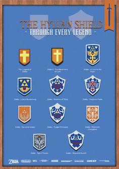 History of The Legend of Zelda Shields (1986 to 2011) Created by Nico Vliek
