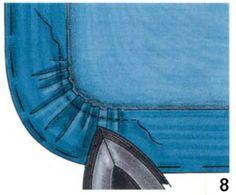 Обработка нижнего среза изделия | | pokroyka.ru-уроки кроя и шитья