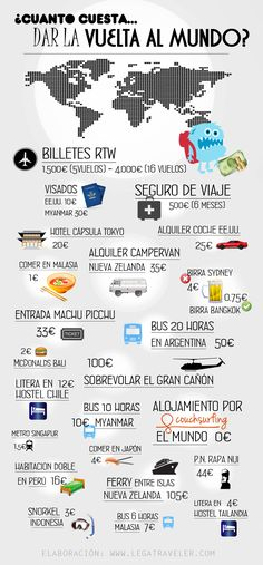 Infografía Cuanto cuesta dar la vuelta al mundo - LegaTraveler Have students add up total cost, or separate costs into different categories, and then come up with costs that aren't included here! Travel List, Travel Goals, Travel Packing, Travel Guides, Travel Hacks, Beach Paradise, Travel Around The World, Around The Worlds, Places To Travel